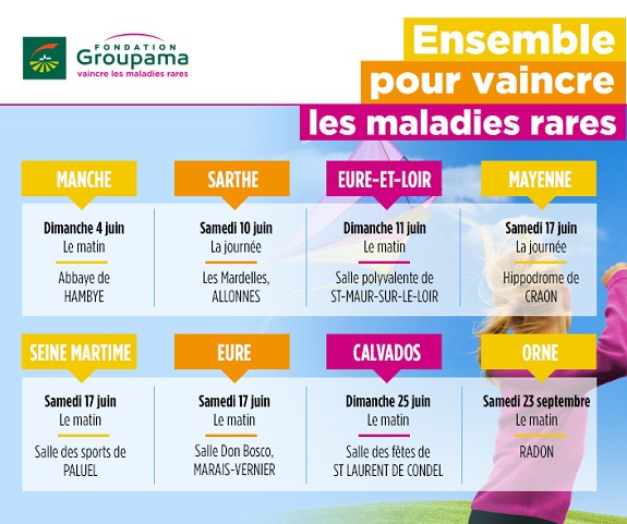 Calendrier 2017 balades solidaires Groupama Centre Manche